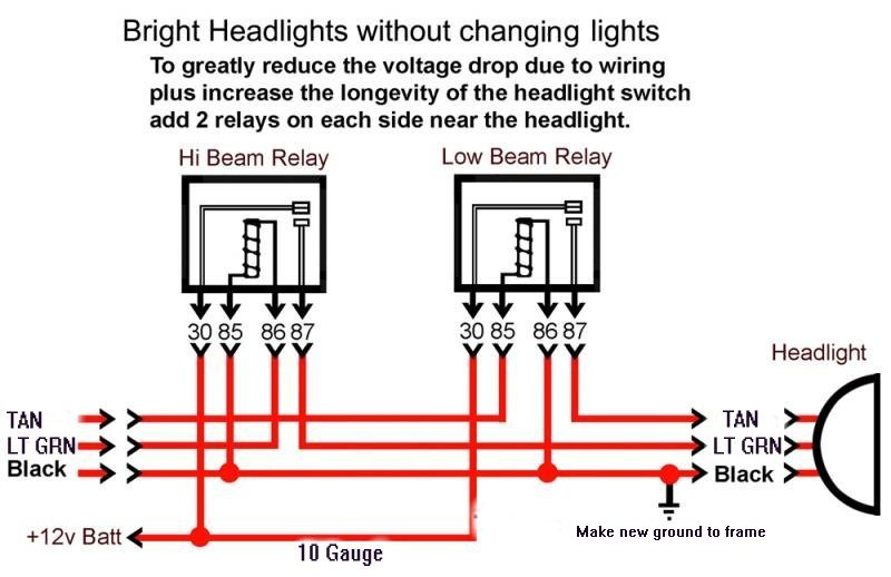 4 Headlight Relay Wiring Diagram from www.srtarms.com
